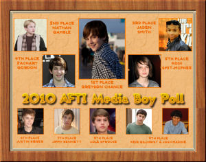2010 AFTI Media Boy Poll Top 10